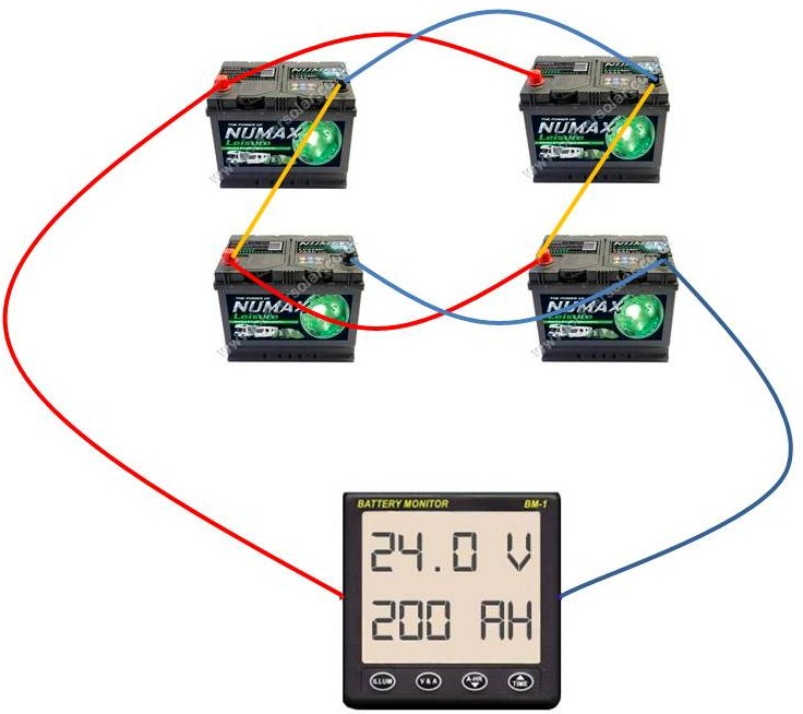 12v Battery Bank Wiring Diagram - Learn Wiring Diagram Effectively • | Battery Bank Wiring Diagram |  | bilisiminovasyon.org