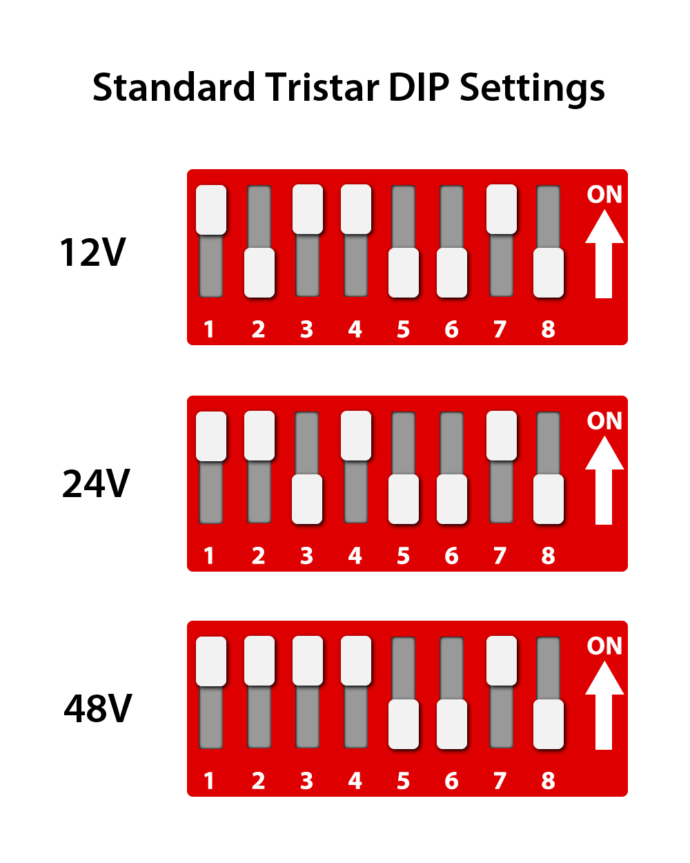 leading edge turbine tristar dip switch settings