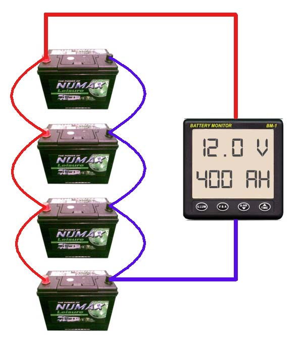 battery_bank_parallel battery bank wiring leading edge turbines & power solutions solar battery bank wiring diagram at virtualis.co