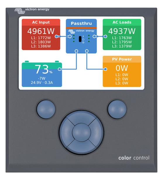Victron Color Control Panel GX