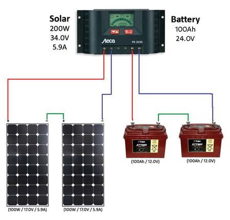 24 volt wire diagram solar panels can i jump start from 24volt system ndash the hull truth